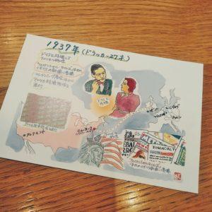 ドラッカー読書会のポストカード